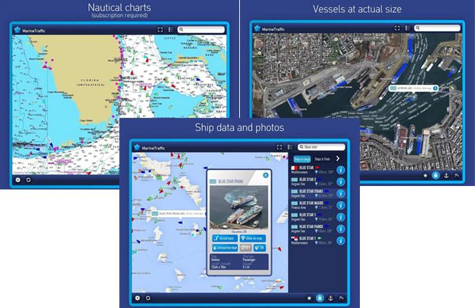 Marine Traffic Ship
