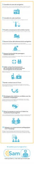 Article3 samboat infographie