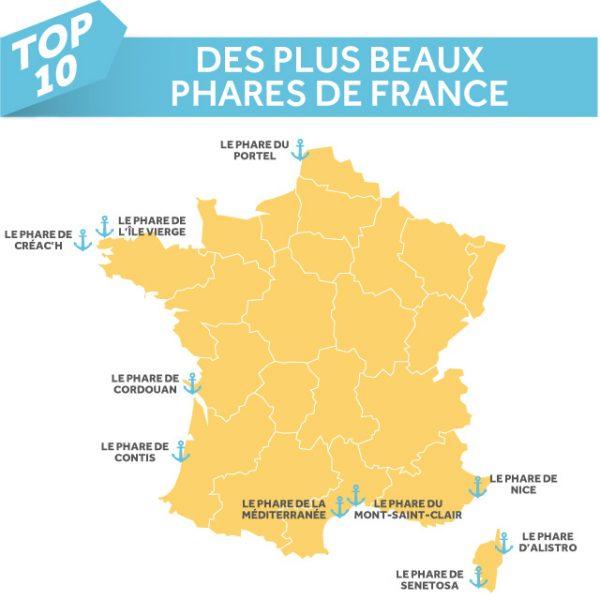 La carte des 10 plus beaux phares de France